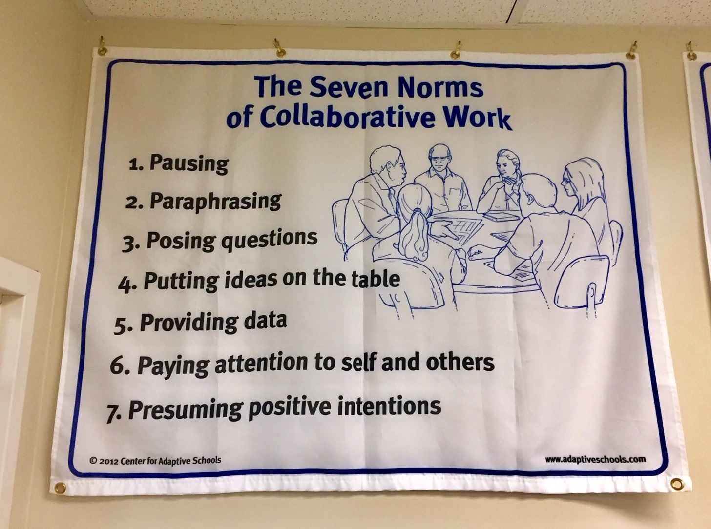 Seven Norms of Collaborative Work banner picture